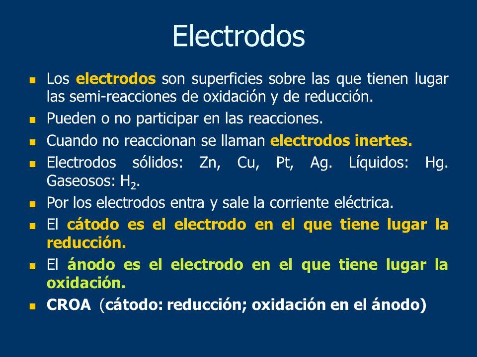 Electrodos Los electrodos son superficies sobre las que tienen lugar las semi-reacciones de oxidación y de reducción. Pueden o no participar en las re