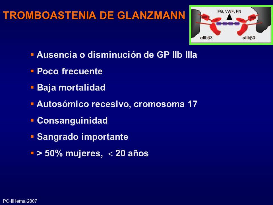 TROMBOASTENIA DE GLANZMANN Ausencia o disminución de GP IIb IIIa Poco frecuente Baja mortalidad Autosómico recesivo, cromosoma 17 Consanguinidad Sangr