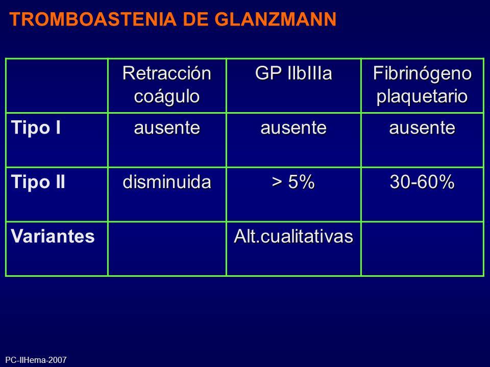 TROMBOASTENIA DE GLANZMANN Retracción coágulo GP IIbIIIa Fibrinógeno plaquetario Tipo Iausenteausenteausente Tipo IIdisminuida > 5% 30-60% VariantesAl