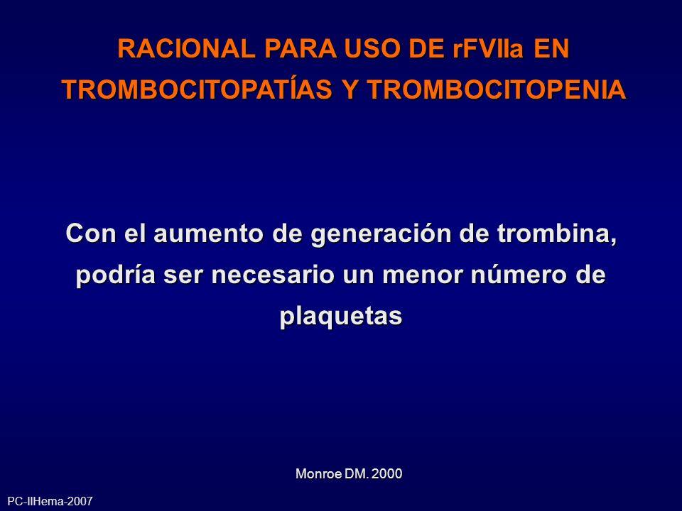 Con el aumento de generación de trombina, podría ser necesario un menor número de plaquetas RACIONAL PARA USO DE rFVIIa EN TROMBOCITOPATÍAS Y TROMBOCI