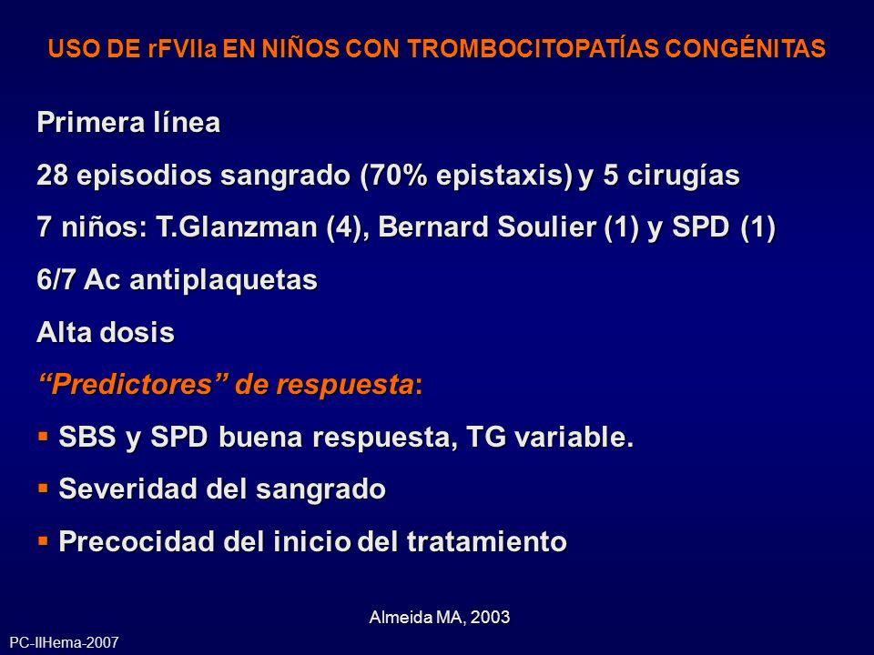 USO DE rFVIIa EN NIÑOS CON TROMBOCITOPATÍAS CONGÉNITAS Primera línea 28 episodios sangrado (70% epistaxis) y 5 cirugías 7 niños: T.Glanzman (4), Berna