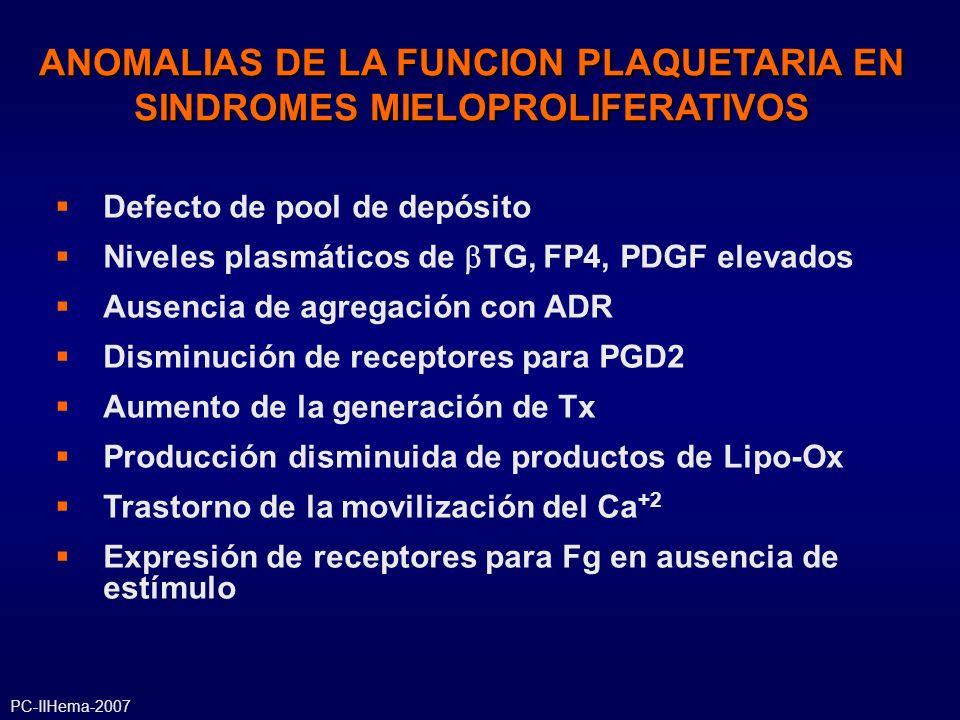 ANOMALIAS DE LA FUNCION PLAQUETARIA EN SINDROMES MIELOPROLIFERATIVOS Defecto de pool de depósito Niveles plasmáticos de TG, FP4, PDGF elevados Ausenci