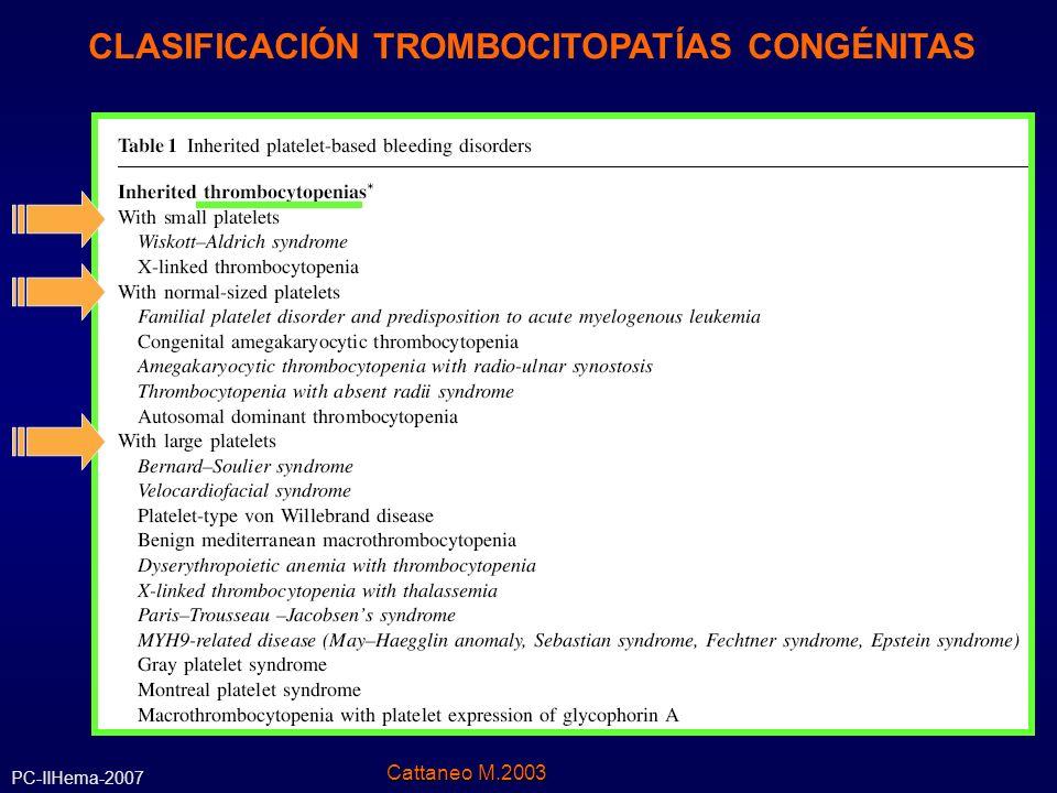 Trombocitopatías Congénitas Interacción plaqueta-pared vascular (Adhesión) Bernard Soulier Bernard Soulier VWD VWD Interacción plaqueta-plaqueta (Agregación) Tromboastenia de Glanzmann Tromboastenia de Glanzmann Afibrinogenemia Afibrinogenemia Secreción gránulos/ señales transducción SPD SPD Quebec Quebec Regulación del citoesqueleto Wiskott-Aldrich Wiskott-Aldrich Interacción plaqueta-coagulación Sme.