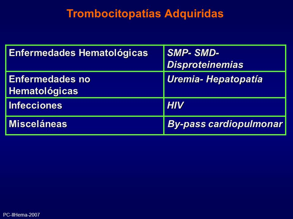 Enfermedades Hematológicas SMP- SMD- Disproteinemias Enfermedades no Hematológicas Uremia- Hepatopatía InfeccionesHIV Misceláneas By-pass cardiopulmon
