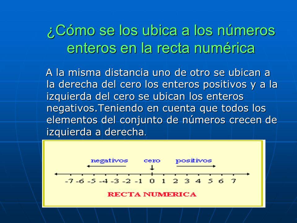 ¿Cómo se los ubica a los números enteros en la recta numérica A la misma distancia uno de otro se ubican a la derecha del cero los enteros positivos y a la izquierda del cero se ubican los enteros negativos.Teniendo en cuenta que todos los elementos del conjunto de números crecen de izquierda a derecha.