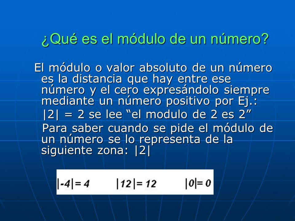 ¿Qué es el módulo de un número.