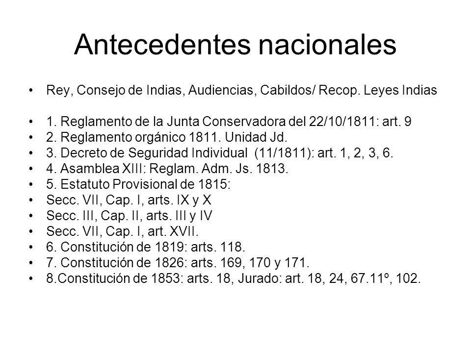 Antecedentes nacionales Rey, Consejo de Indias, Audiencias, Cabildos/ Recop. Leyes Indias 1. Reglamento de la Junta Conservadora del 22/10/1811: art.