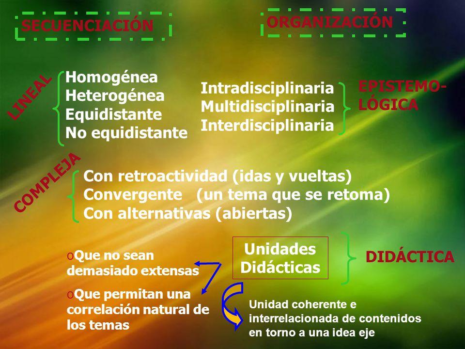 SECUENCIACIÓN ORGANIZACIÓN LINEAL Homogénea Heterogénea Equidistante No equidistante COMPLEJA Con retroactividad (idas y vueltas) Convergente (un tema