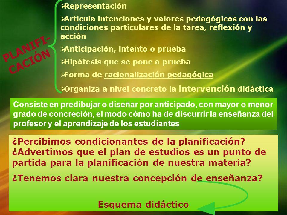 PLANIFI- CACIÓN Representación Articula intenciones y valores pedagógicos con las condiciones particulares de la tarea, reflexión y acción Anticipació