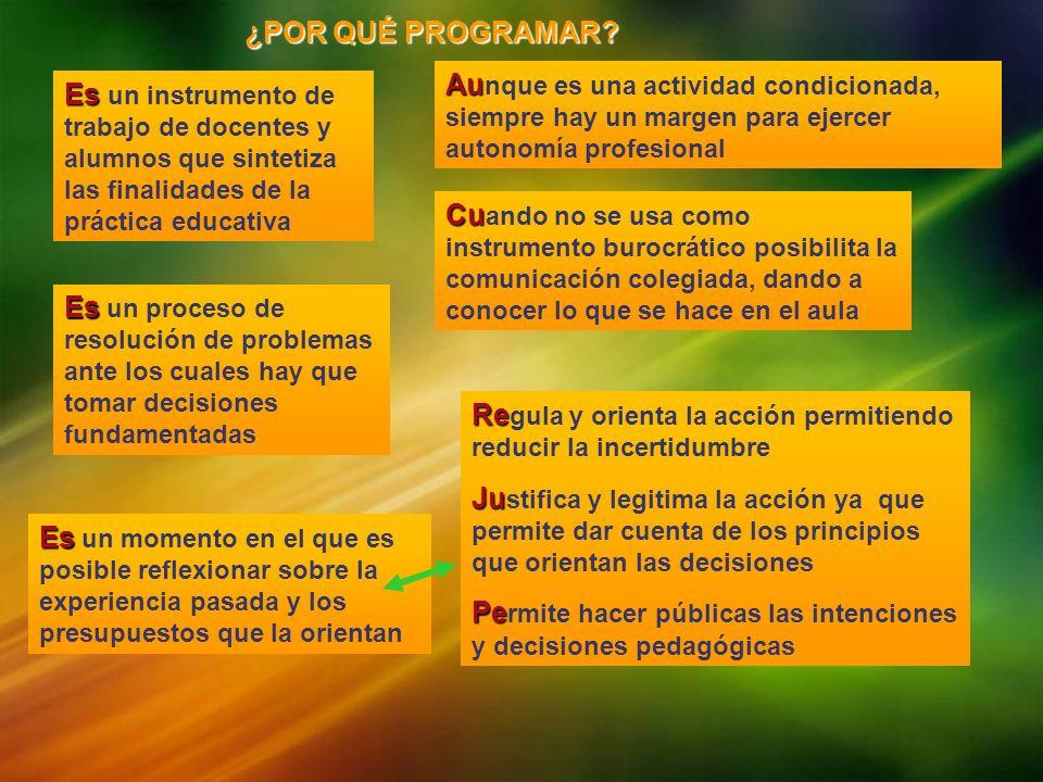 En el caso del sistema educativo en Argentina, salvo para la universidad: Se agrupan según el nivel de enseñanza al que se destinan Están organizados por ciclos (en los CBC y NAPs) Se agrupan en campos disciplinares Dentro de esos campos, se agrupan en bloques (CBC) Se diferencian tres tipos: conceptuales, procedimentales, actitudinales (CBC) Los CBC y los NAPs operan como prescripción para la elaboración de diseños y planes de aula Coll, (1992): Contenido es el conjunto de formas culturales y saberes seleccionados que forman parte de las distintas disciplinas y áreas curriculares