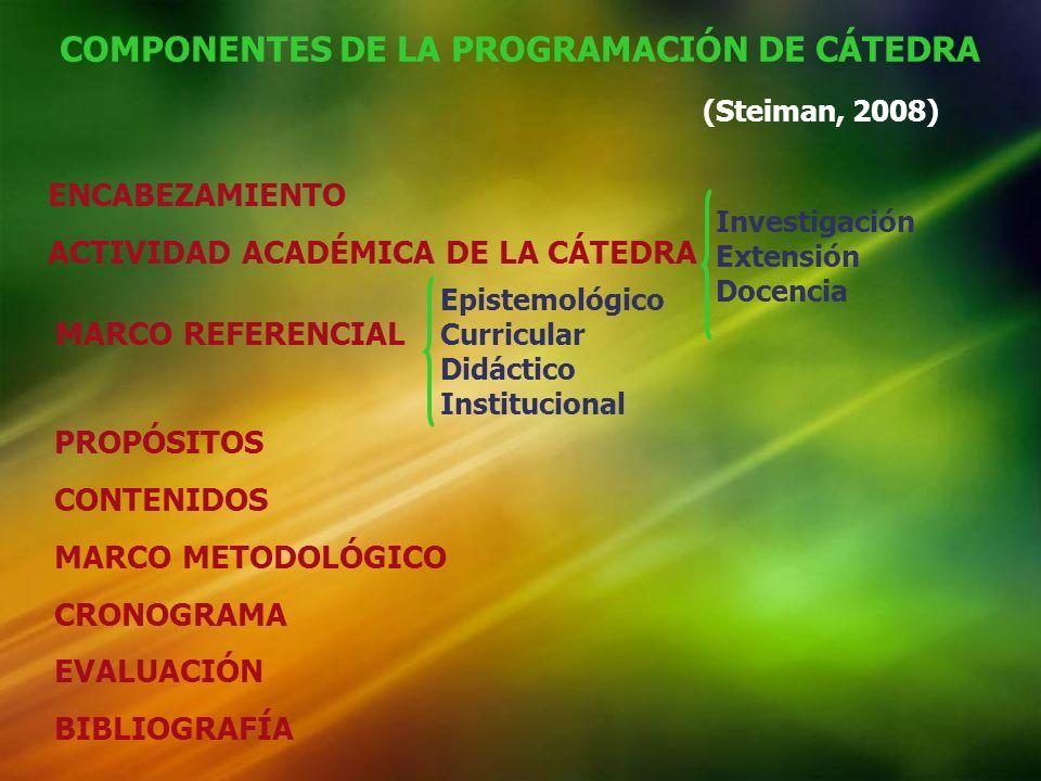 MARCO REFERENCIAL Epistemológico Curricular Didáctico Institucional (Steiman, 2008) PROPÓSITOS CONTENIDOS MARCO METODOLÓGICO CRONOGRAMA EVALUACIÓN BIB
