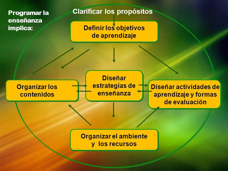 Definir los objetivos de aprendizaje Organizar los contenidos Diseñar actividades de aprendizaje y formas de evaluación Diseñar estrategias de enseñan