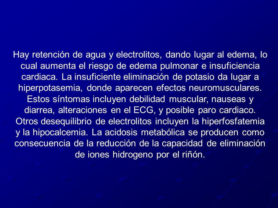 Hay retención de agua y electrolitos, dando lugar al edema, lo cual aumenta el riesgo de edema pulmonar e insuficiencia cardiaca. La insuficiente elim