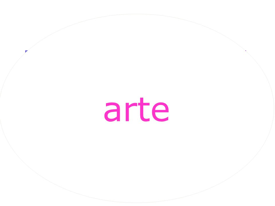 GENERACIÓN ALIENADA (desde mediados de los 50) autorreferencialidadunión arte- vida Abstracción Post-pictórica Minimal Art Arte povera Body art Arte c
