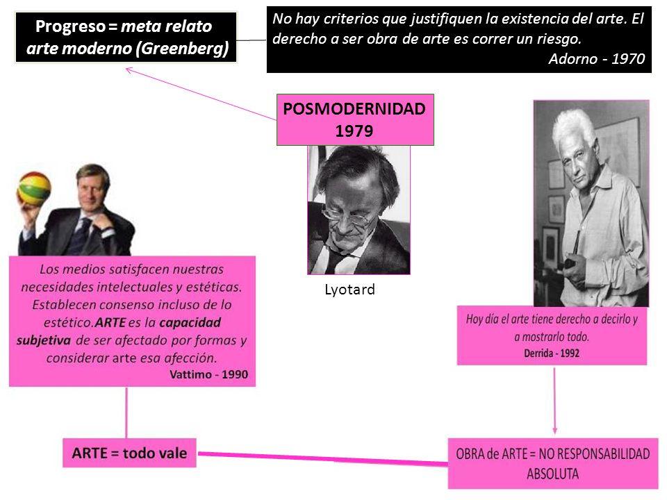 Progreso = meta relato arte moderno (Greenberg) Lyotard POSMODERNIDAD 1979 No hay criterios que justifiquen la existencia del arte. El derecho a ser o