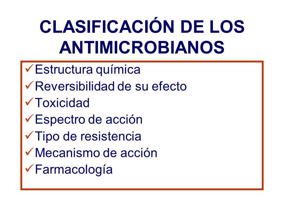 CLASIFICACIÓN DE LOS ANTIMICROBIANOS Estructura química Reversibilidad de su efecto Toxicidad Espectro de acción Tipo de resistencia Mecanismo de acci