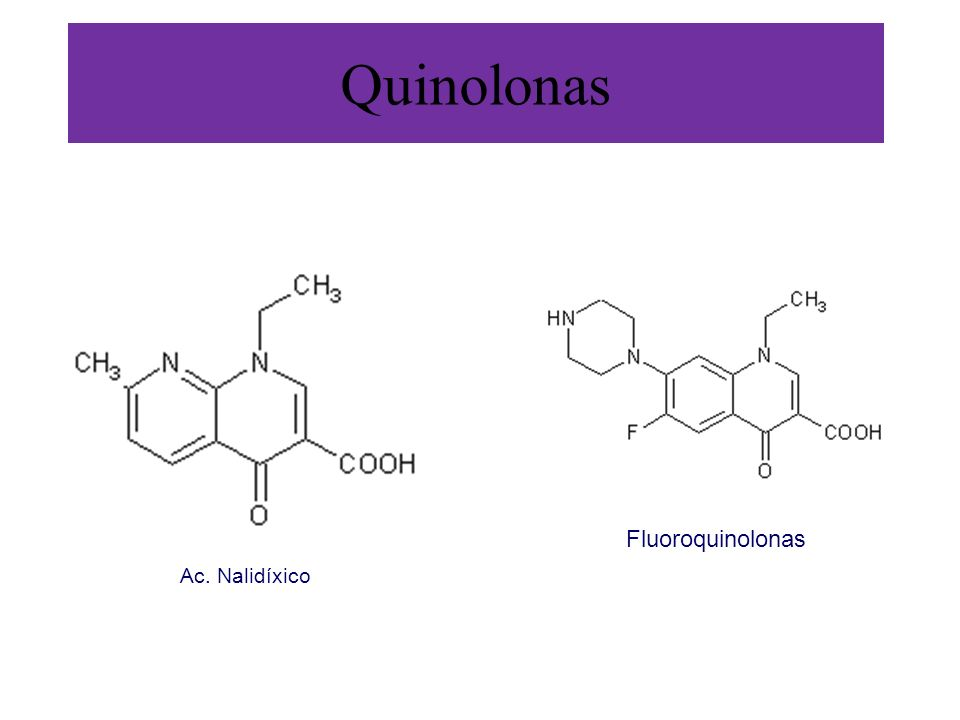 Quinolonas Ac. Nalidíxico Fluoroquinolonas