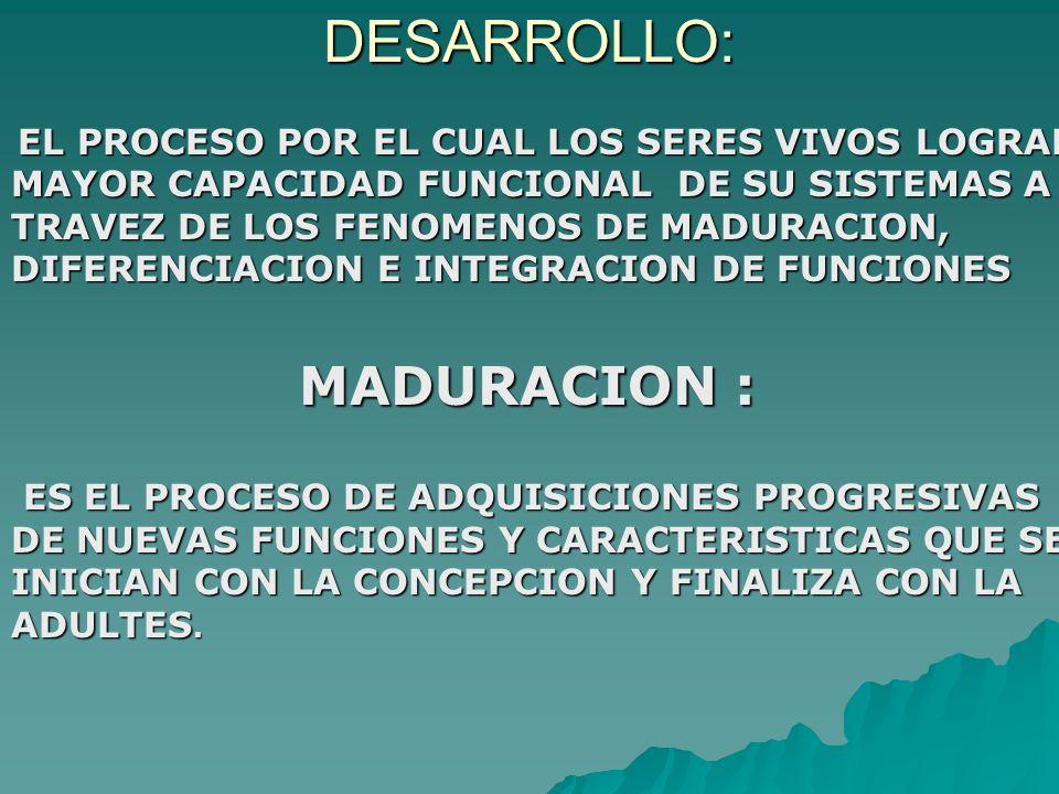 DESARROLLO: EL PROCESO POR EL CUAL LOS SERES VIVOS LOGRAN MAYOR CAPACIDAD FUNCIONAL DE SU SISTEMAS A TRAVEZ DE LOS FENOMENOS DE MADURACION, DIFERENCIACION E INTEGRACION DE FUNCIONES EL PROCESO POR EL CUAL LOS SERES VIVOS LOGRAN MAYOR CAPACIDAD FUNCIONAL DE SU SISTEMAS A TRAVEZ DE LOS FENOMENOS DE MADURACION, DIFERENCIACION E INTEGRACION DE FUNCIONES MADURACION : MADURACION : ES EL PROCESO DE ADQUISICIONES PROGRESIVAS DE NUEVAS FUNCIONES Y CARACTERISTICAS QUE SE INICIAN CON LA CONCEPCION Y FINALIZA CON LA ADULTES.