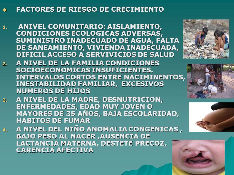 FACTORES DE RIESGO DE CRECIMIENTO FACTORES DE RIESGO DE CRECIMIENTO 1.