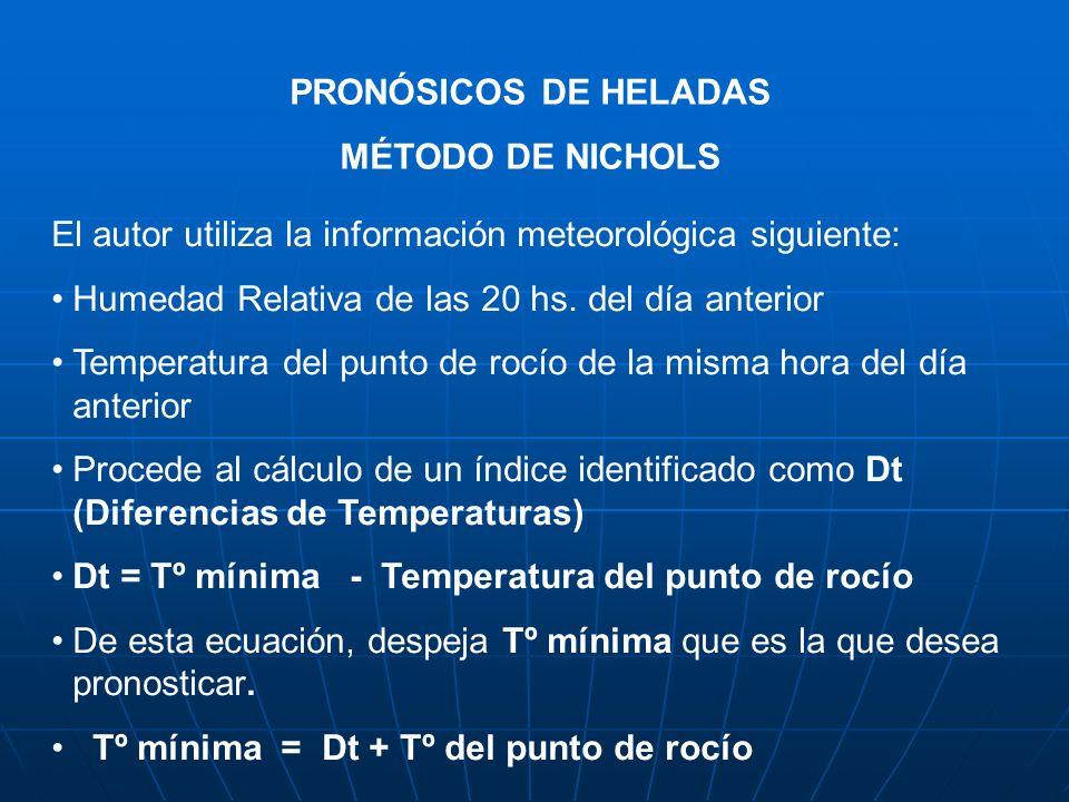 PRONÓSICOS DE HELADAS MÉTODO DE NICHOLS El autor utiliza la información meteorológica siguiente: Humedad Relativa de las 20 hs. del día anterior Tempe