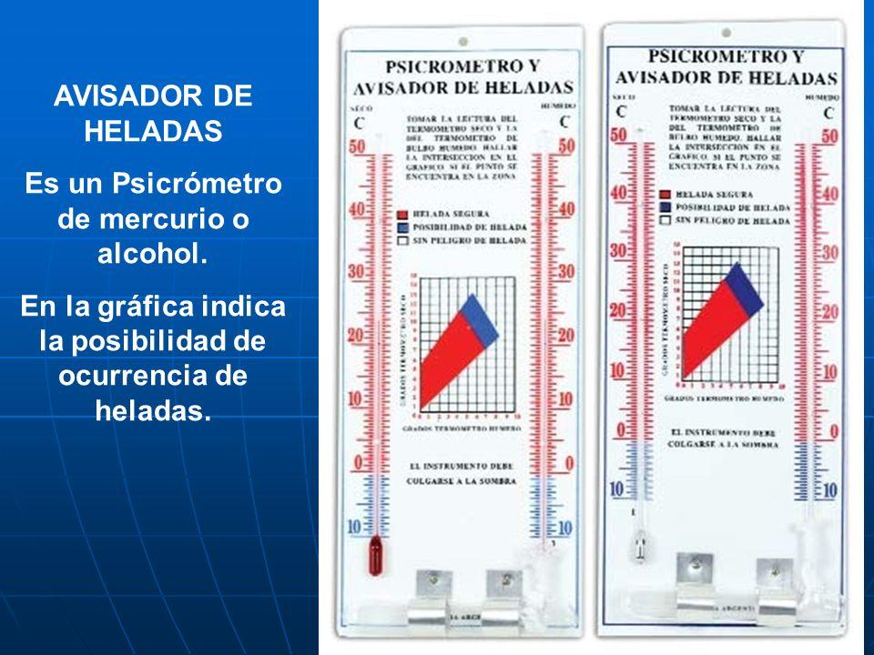 AVISADOR DE HELADAS Es un Psicrómetro de mercurio o alcohol. En la gráfica indica la posibilidad de ocurrencia de heladas.