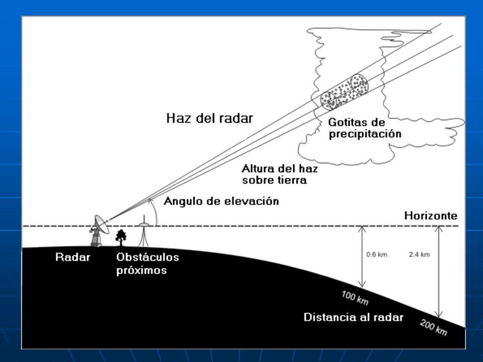 Imágenes de Satelite Copyright ©2000.Servicio Meteorológico Nacional.