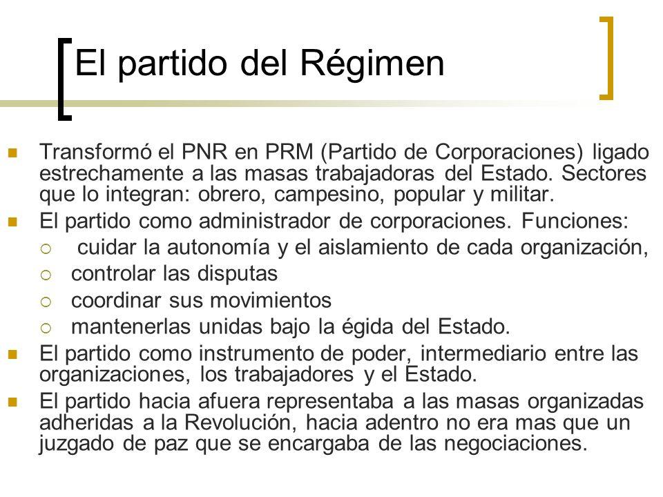 El partido del Régimen Transformó el PNR en PRM (Partido de Corporaciones) ligado estrechamente a las masas trabajadoras del Estado. Sectores que lo i