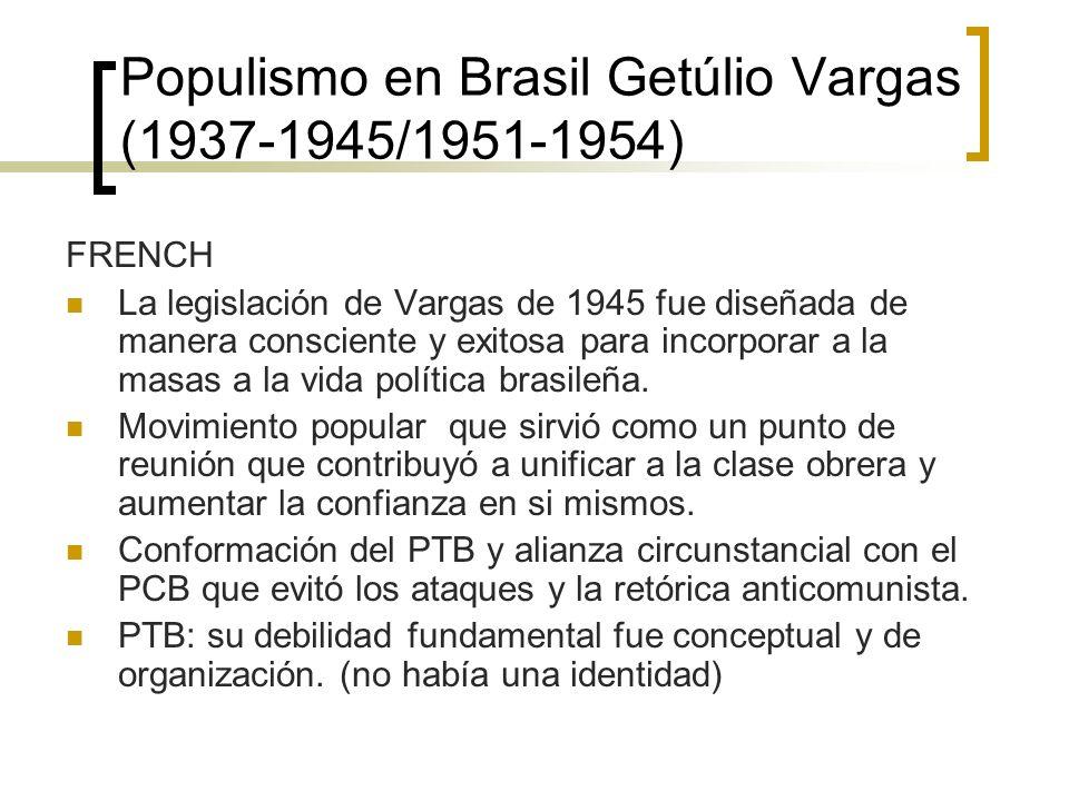 Populismo en Brasil Getúlio Vargas (1937-1945/1951-1954) FRENCH La legislación de Vargas de 1945 fue diseñada de manera consciente y exitosa para inco