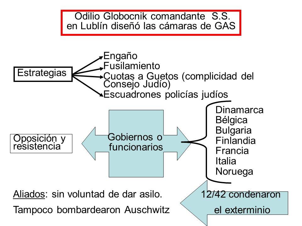 Odilio Globocnik comandante S.S. en Lublín diseñó las cámaras de GAS Estrategias Engaño Fusilamiento Cuotas a Guetos (complicidad del Consejo Judío) E