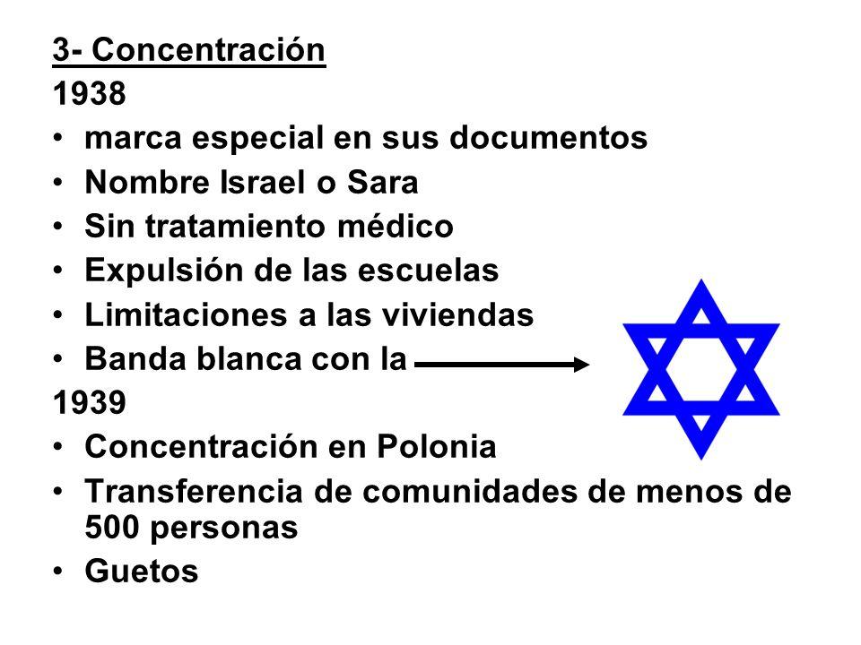 3- Concentración 1938 marca especial en sus documentos Nombre Israel o Sara Sin tratamiento médico Expulsión de las escuelas Limitaciones a las vivien