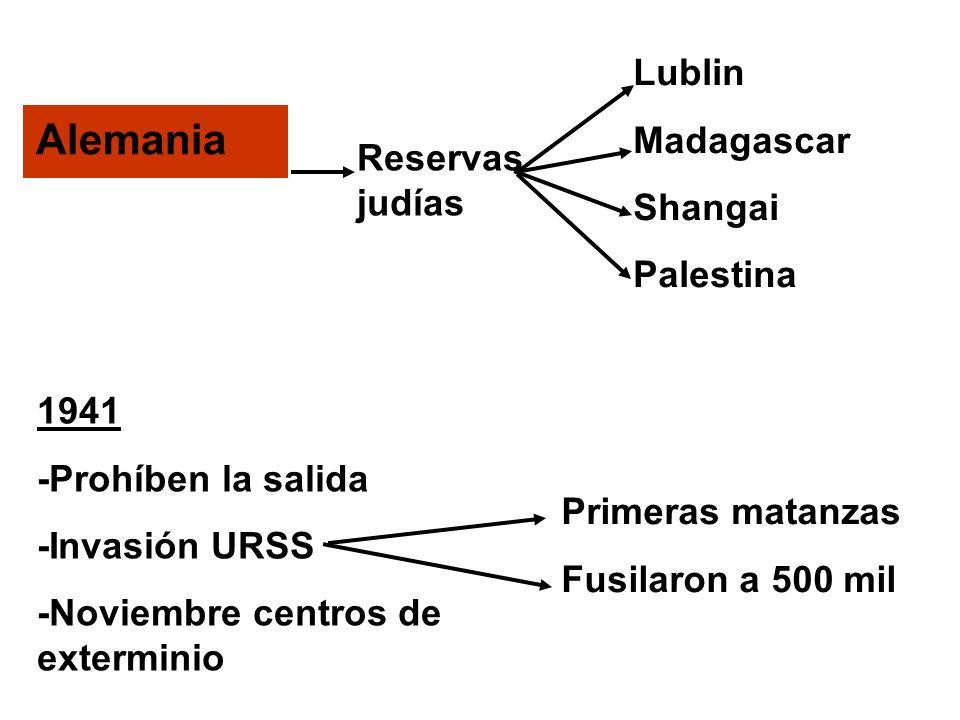 Alemania 1941 -Prohíben la salida -Invasión URSS -Noviembre centros de exterminio Reservas judías Lublin Madagascar Shangai Palestina Primeras matanza