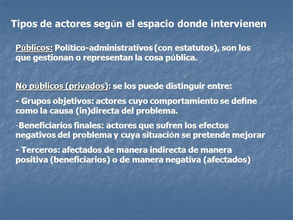 Tipos de actores seg ú n el espacio donde intervienen P ú blicos: P ú blicos: Pol í tico-administrativos (con estatutos), son los que gestionan o repr
