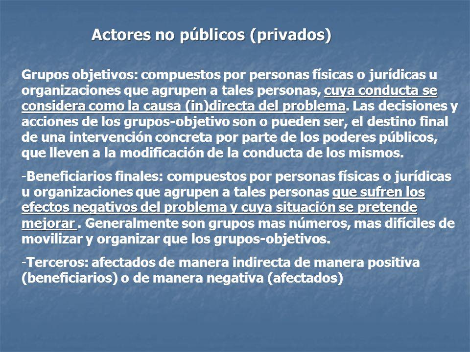 Actores no públicos (privados) cuya conducta se considera como la causa (in)directa del problema Grupos objetivos: compuestos por personas físicas o j