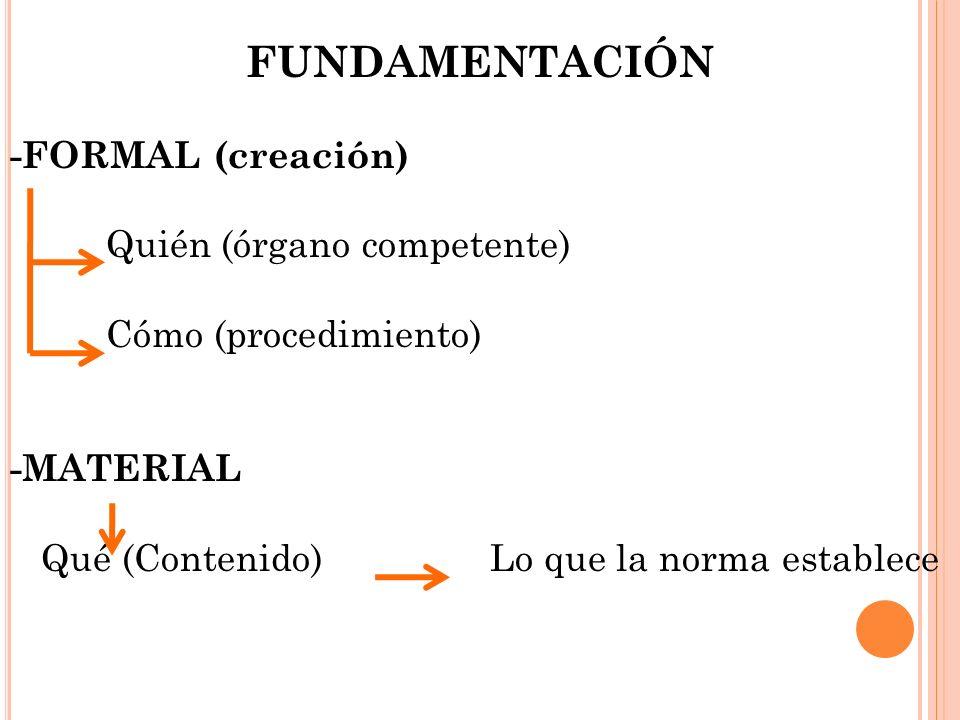 FUNDAMENTACIÓN -FORMAL (creación) Quién (órgano competente) Cómo (procedimiento) -MATERIAL Qué (Contenido) Lo que la norma establece