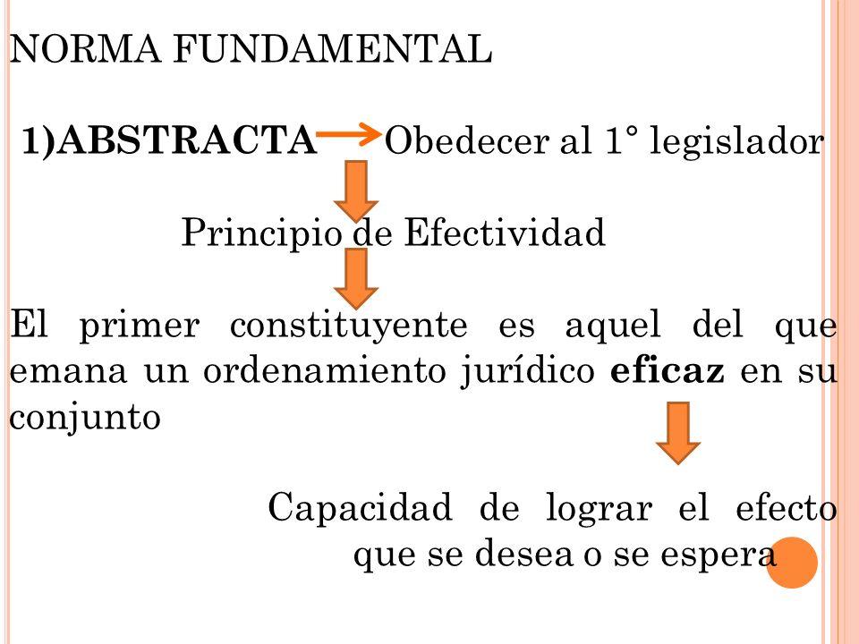 NORMA FUNDAMENTAL 1)ABSTRACTA Obedecer al 1° legislador Principio de Efectividad El primer constituyente es aquel del que emana un ordenamiento jurídi
