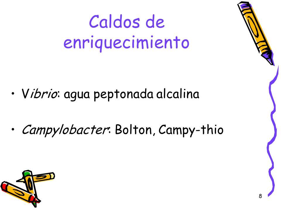 8 Caldos de enriquecimiento Vibrio: agua peptonada alcalina Campylobacter: Bolton, Campy-thio