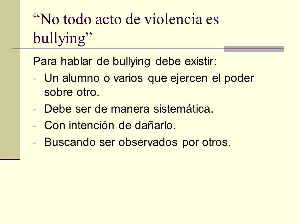 Características del bullying: … Es acoso cuando: - Hay desequilibrio de fuerzas - El sujeto agredido tiene menor capacidad de defensa y ataque que su agresor - Las agresiones son persistentes y repetidas.