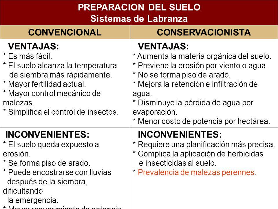 PREPARACION DEL SUELO Sistemas de Labranza CONVENCIONALCONSERVACIONISTA VENTAJAS: * Es más fácil. * El suelo alcanza la temperatura de siembra más ráp