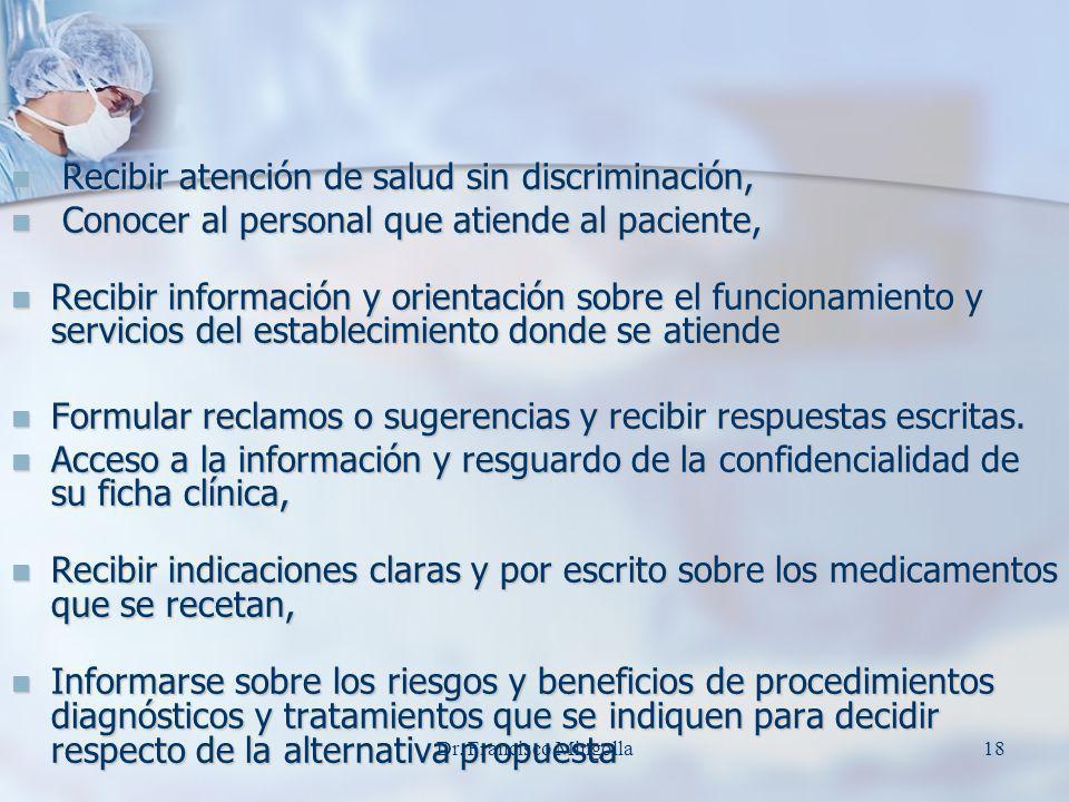 Recibir atención de salud sin discriminación, Recibir atención de salud sin discriminación, Conocer al personal que atiende al paciente, Conocer al pe