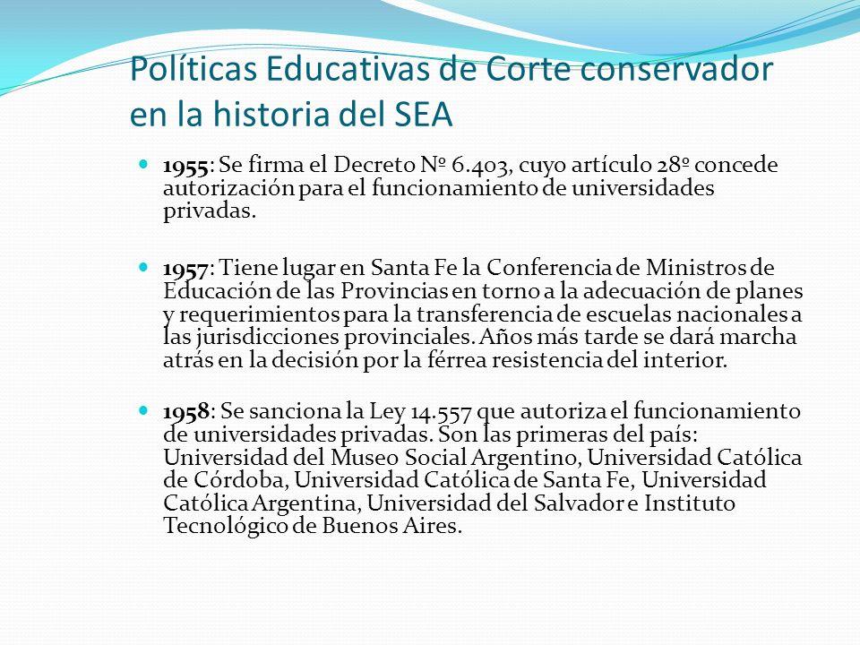 Políticas Educativas de Corte conservador en la historia del SEA 1955: Se firma el Decreto Nº 6.403, cuyo artículo 28º concede autorización para el funcionamiento de universidades privadas.