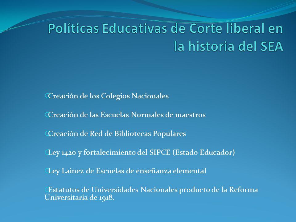 Creación de los Colegios Nacionales Creación de las Escuelas Normales de maestros Creación de Red de Bibliotecas Populares Ley 1420 y fortalecimiento