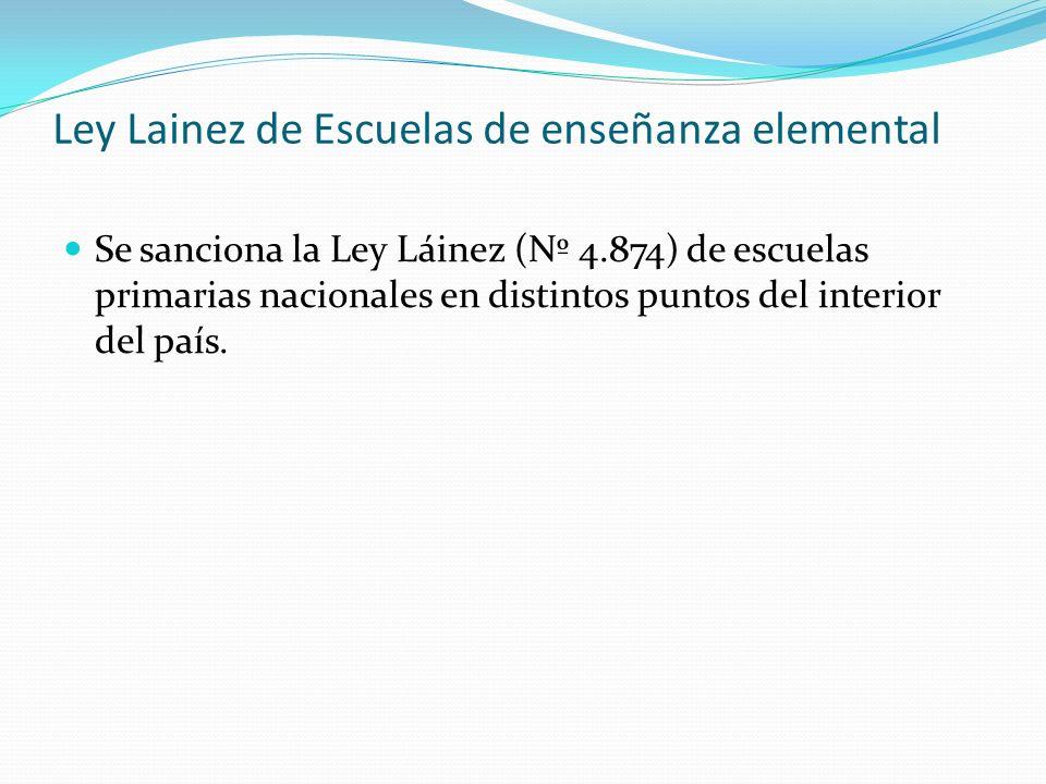 Ley Lainez de Escuelas de enseñanza elemental Se sanciona la Ley Láinez (Nº 4.874) de escuelas primarias nacionales en distintos puntos del interior d