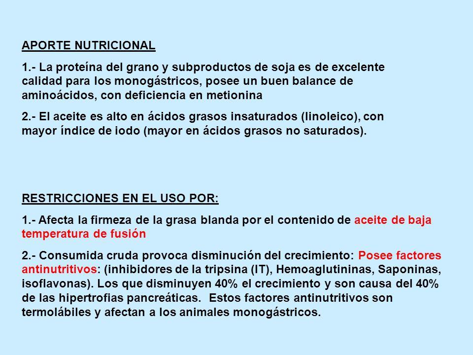 RESTRICCIONES EN EL USO POR: 1.- Afecta la firmeza de la grasa blanda por el contenido de aceite de baja temperatura de fusión 2.- Consumida cruda pro