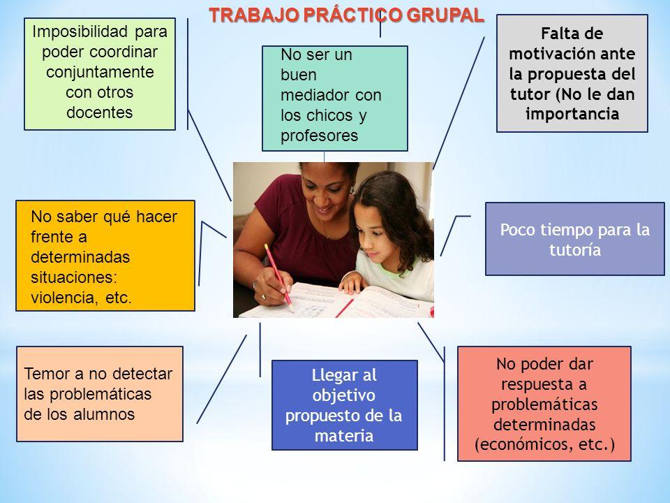 Falta de motivación ante la propuesta del tutor (No le dan importancia Temor a no detectar las problemáticas de los alumnos Imposibilidad para poder c