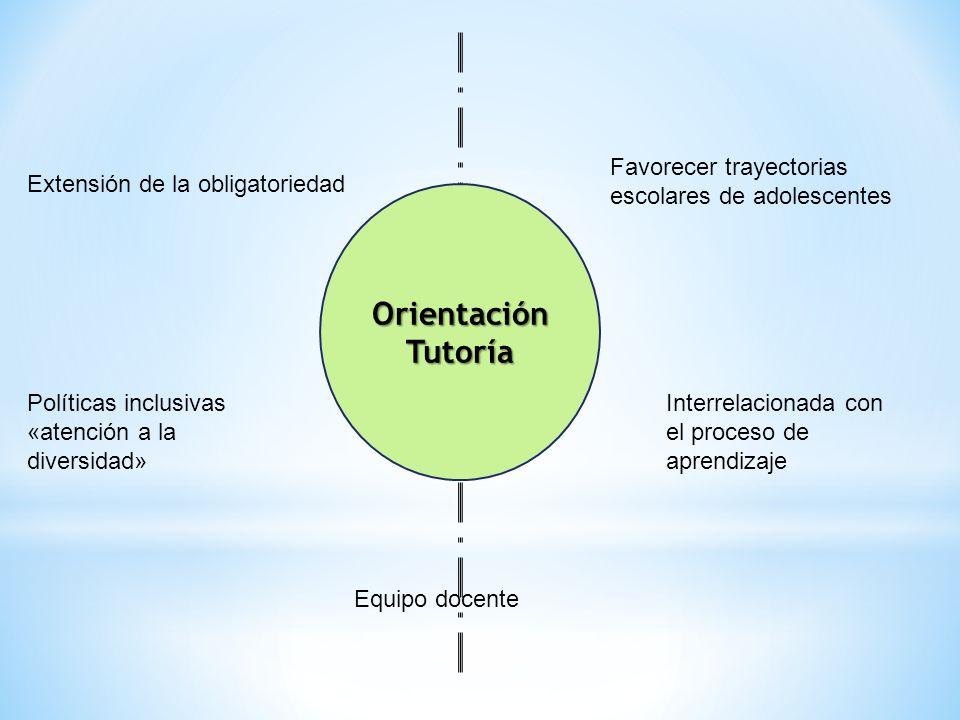 OrientaciónTutoría Extensión de la obligatoriedad Políticas inclusivas «atención a la diversidad» Favorecer trayectorias escolares de adolescentes Int