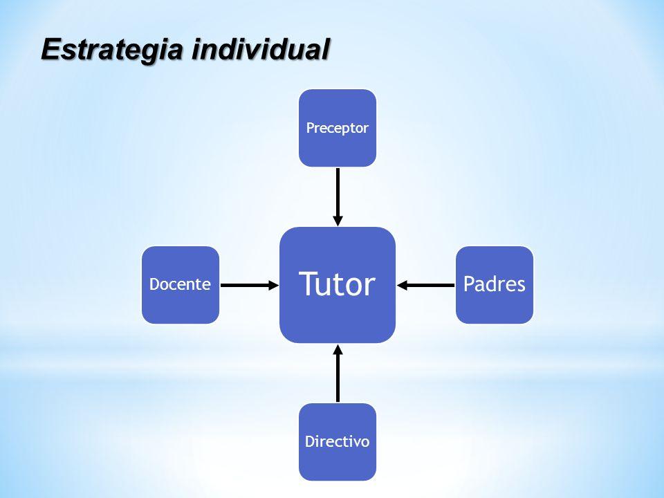 Tutor Preceptor Padres Directivo Docente Estrategia individual