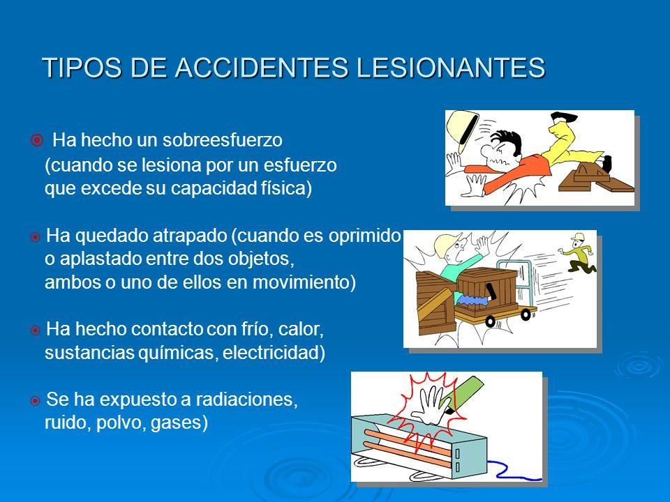 TIPOS DE ACCIDENTES LESIONANTES Ha hecho un sobreesfuerzo (cuando se lesiona por un esfuerzo que excede su capacidad física) Ha quedado atrapado (cuan