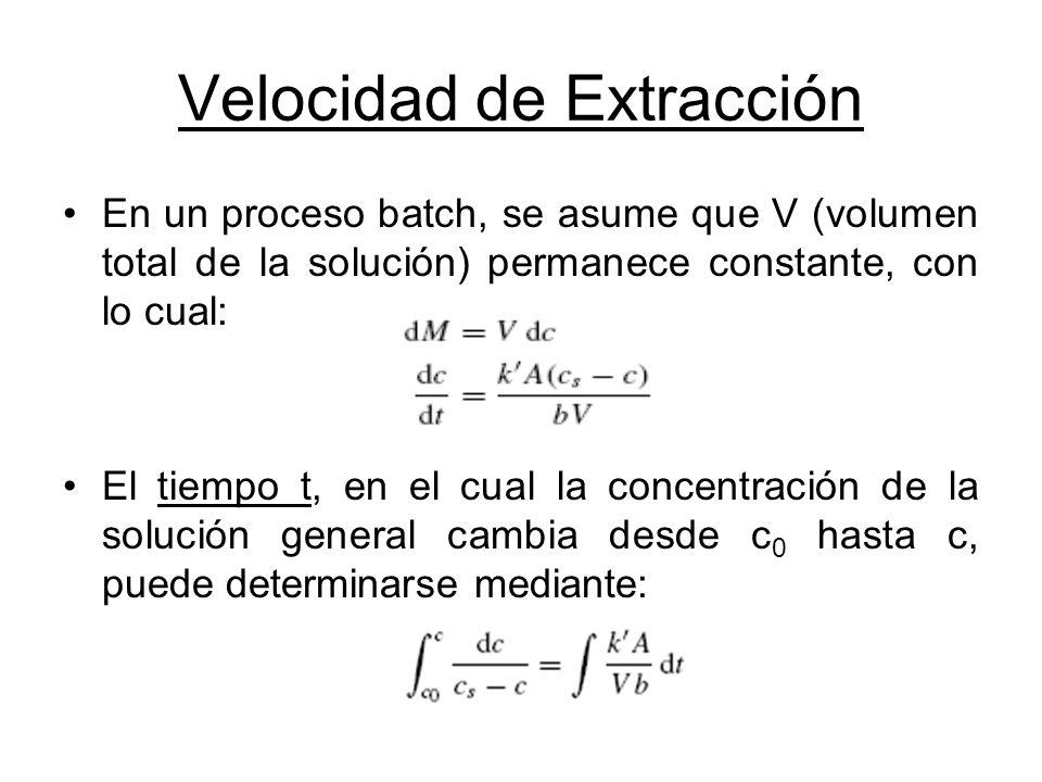 Velocidad de Extracción En un proceso batch, se asume que V (volumen total de la solución) permanece constante, con lo cual: El tiempo t, en el cual l