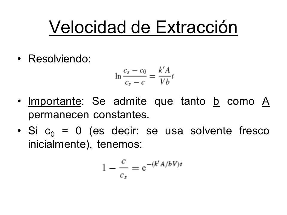 Velocidad de Extracción Resolviendo: Importante: Se admite que tanto b como A permanecen constantes. Si c 0 = 0 (es decir: se usa solvente fresco inic