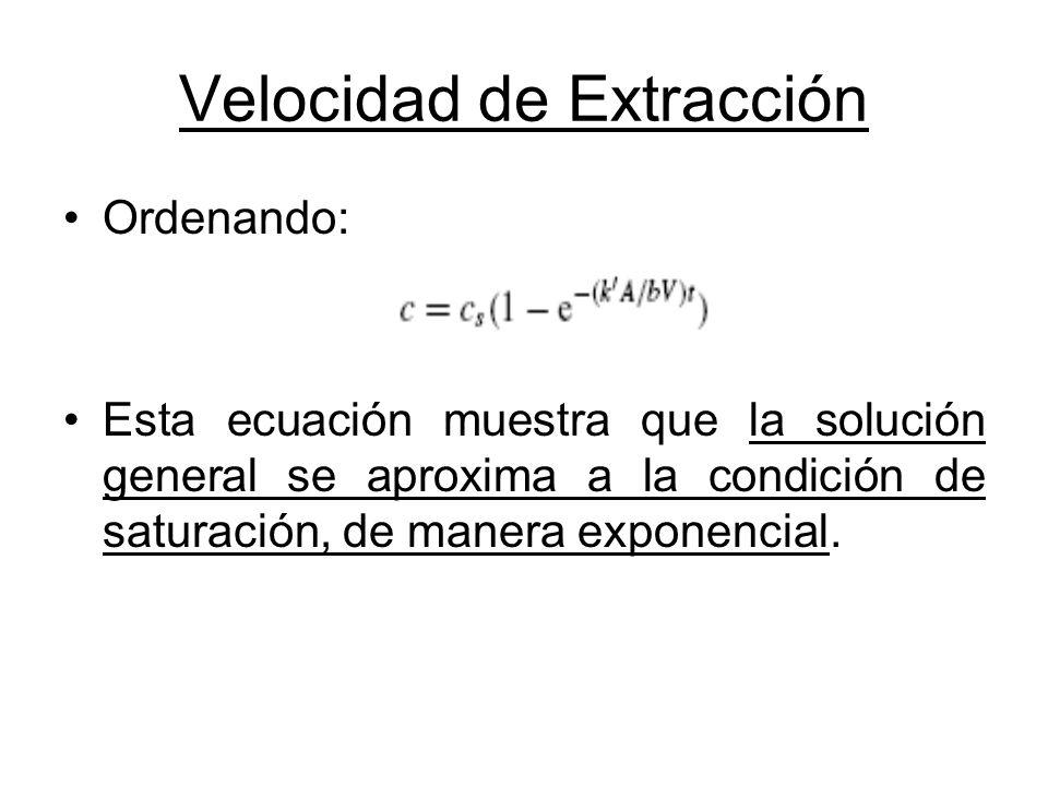 Velocidad de Extracción Ordenando: Esta ecuación muestra que la solución general se aproxima a la condición de saturación, de manera exponencial.